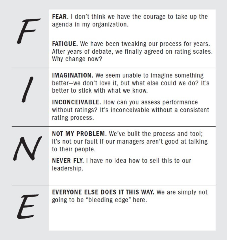Performance Management FINE Chart