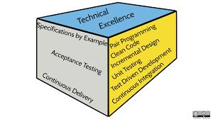 Great teams pursue excellence