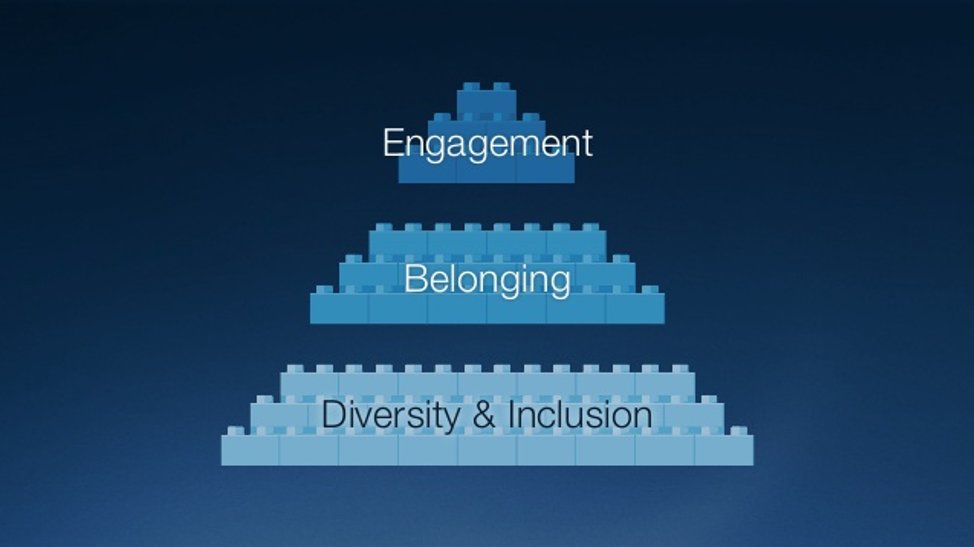 engagement, diversity and inclusion