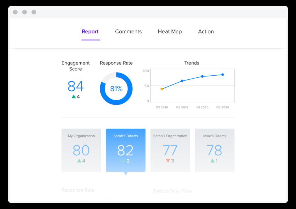 Employee Engagement Software Platforms Achievers Listen Dashboard