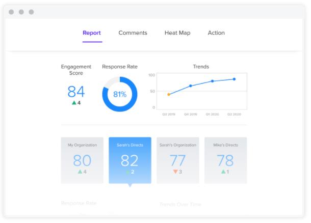 Achievers Listen Dashboard employee engagement survey results