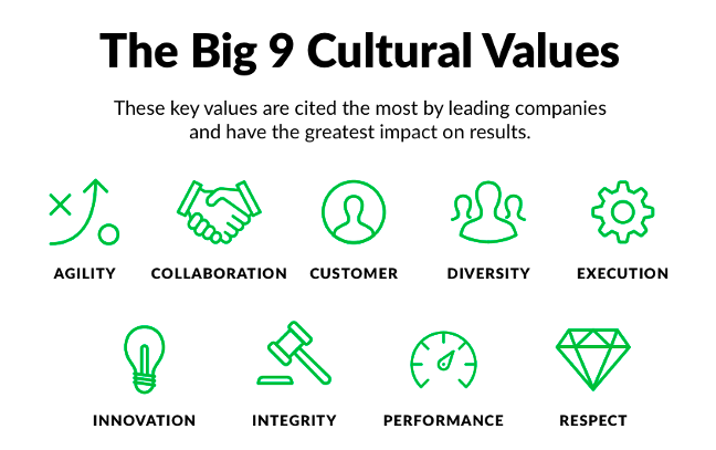 Culture and Diverse Teams at Work