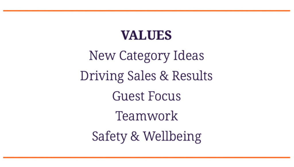 Coborn's company values